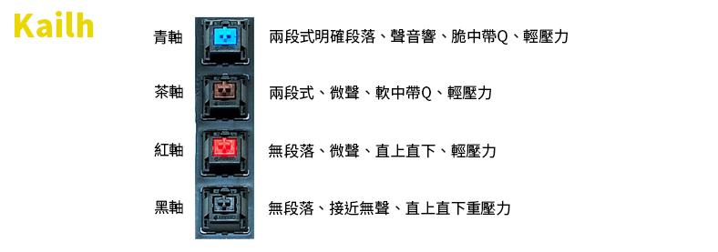 Kailh 凱華軸承,以青軸來說雖然櫻桃、加達隆、凱華都有青軸、但軸承製造商不同手感也會有差異。